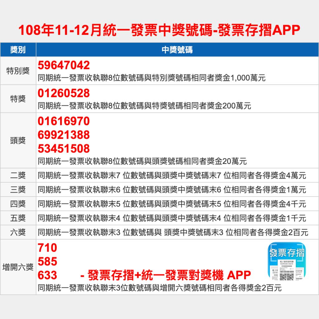 統一發票中獎號碼 11-12月 108年(2019年)